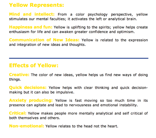 Yellow Meanings